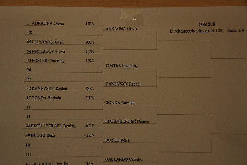All of the US fencers got byes into the round of 64.  Channing Foster was seeded 33rd and goes against an Israeli fencer.
