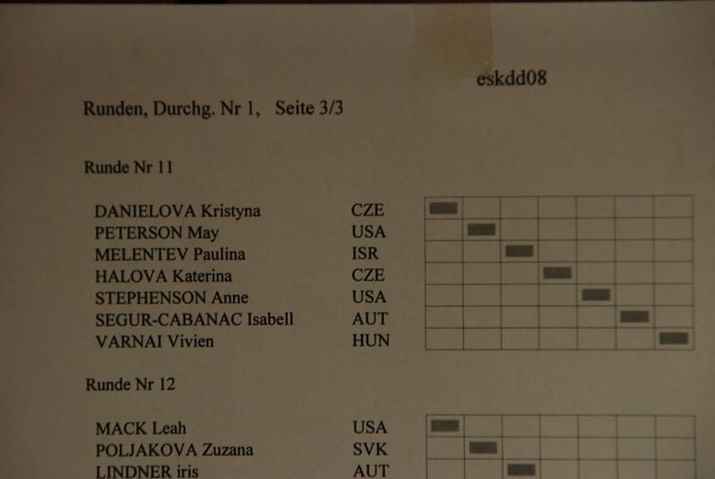 Annie Stephenson's first round.