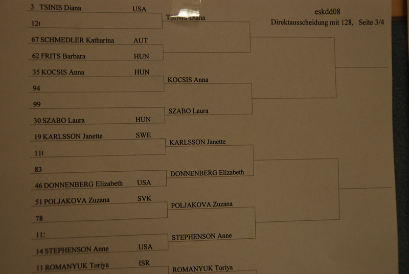 Annie Stephenson, seeded 14th after pools, goes against a Slovakian fencer.