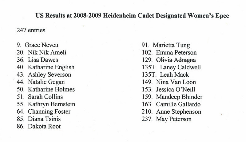 The results of the US fencers at the Heidenheim McDonald's Cup.