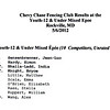 Chevy Chase Fencing Club results at the Youth-12 & Under Mixed Epee at the Rockville Fencing Academy, May 6, 2012.