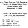 2016-12-18 CCFC Results Youth-12 & Under.html