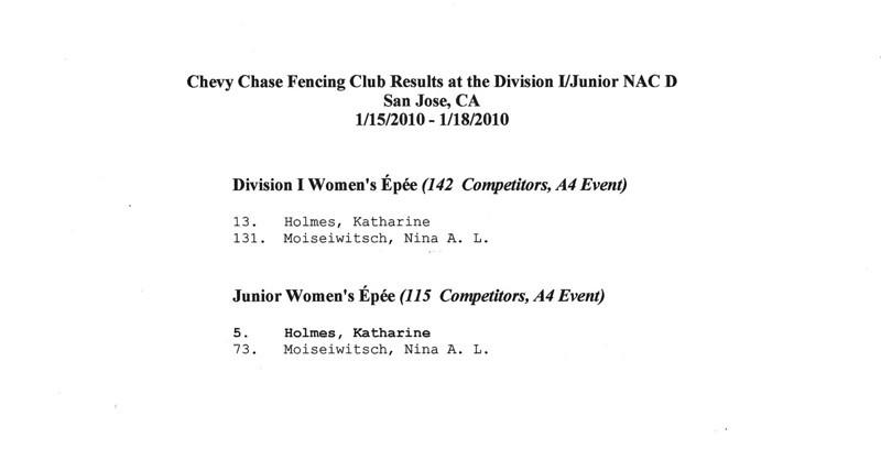 2009-2010 NAC D CCFC Results