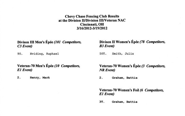 Chevy Chase Fencing Club results at the 2011-2012 Cincinnati NAC.