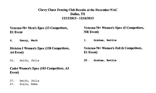 Chevy Chase Fencing Club results at the December 2013 NAC in Dallas, Texas.