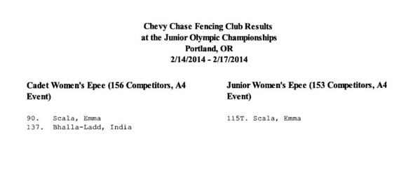 Chevy Chase Fencing Club results at the 2014 Junior Olympic Championships.
