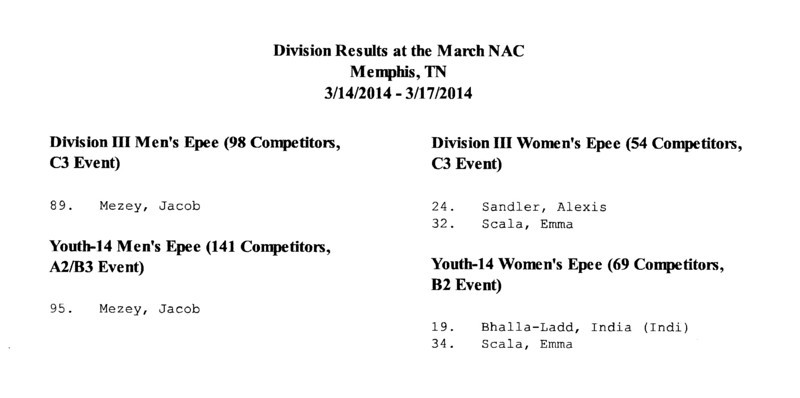 Chevy Chase Fencing Club results at the 2013-2014 March NAC.