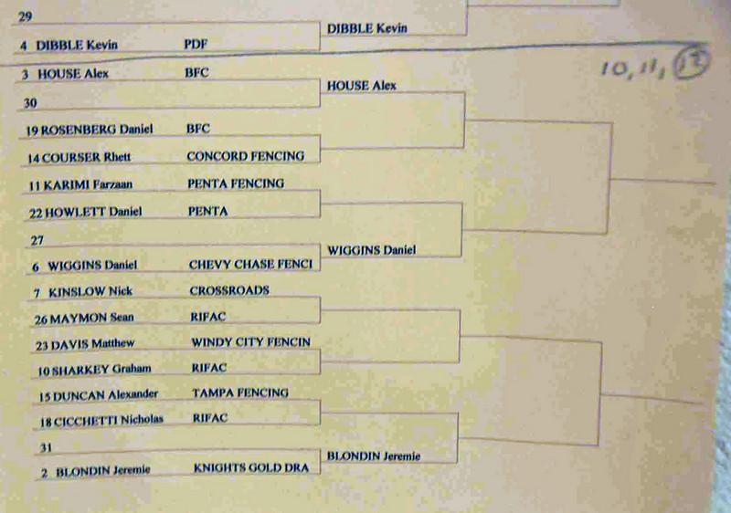 Daniel Wiggins was sixth seed after pools.