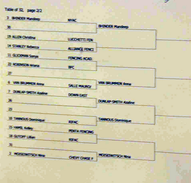 Nina Moiseiwitsch was tied for first seed after pools.