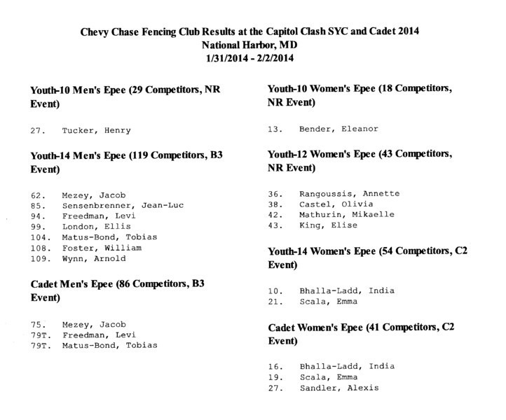 Chevy Chase Fencing Club results at the 2013-2014 Capital Clash SYC.