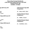 Chevy Chase Fencing Club results at the 2015-2016 Capital Clash Super Youth Circuit & Cadet Regional Circuit