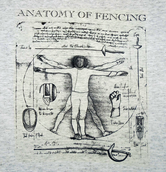 Anatomy of Fencing