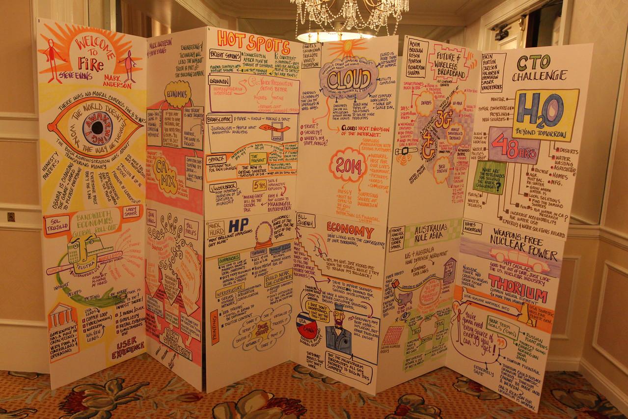 Wednesday's scribe boards, by Joe Sterling, FiReScribe 2009