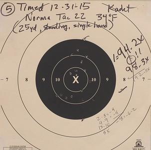Pistol Range 12-31-15