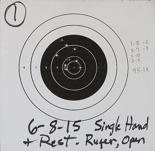 Pistol Range 6-8-15