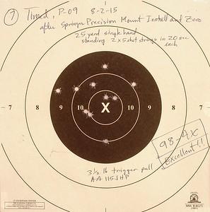 Pistol Range 8-2-15