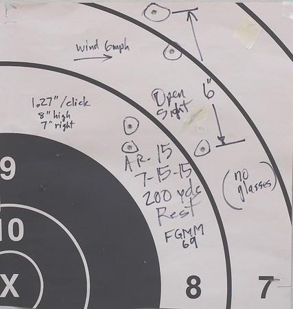 Rifle Range 7-15-15 200 AR