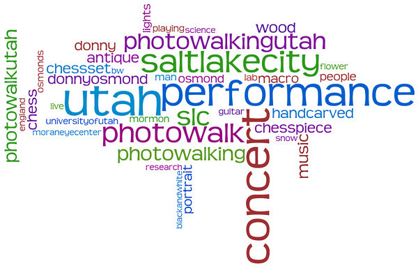 My Wordle Tag Cloud