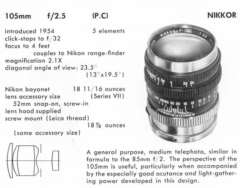 Nikkor-P.C 8.5cm f2 LTM