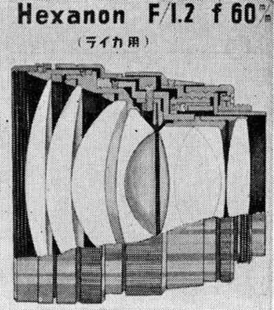 Konishiroku Hexanon 60mm f/1.2 LTM