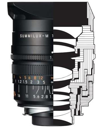 Leica Summilux 24mm f/1.4