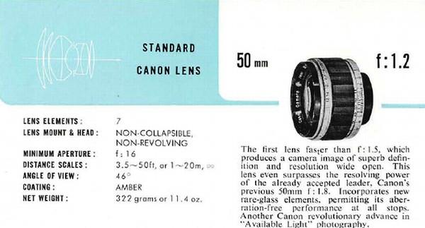 Canon 50mm f/1.2 LTM Ad