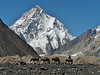 K2   summit altitude 8611m