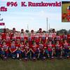 K Ruszkowski