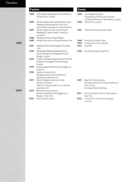 Fashion Timeline - (1984 - 2002)