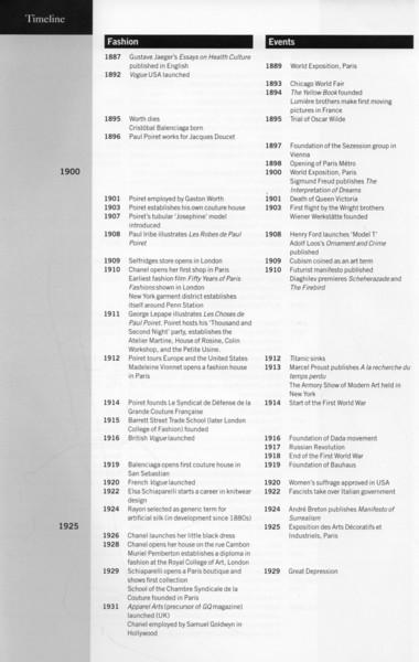 Fashion Timeline - (1887 - 1929)