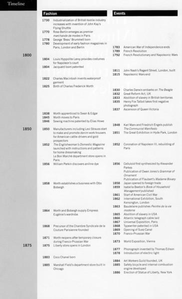 Fashion Timeline - (1730 - 1886)