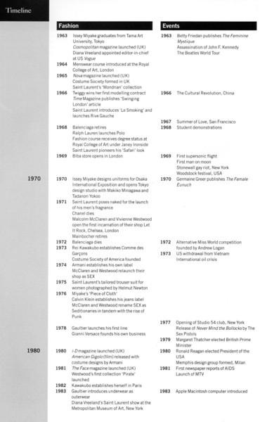 Fashion Timeline - (1963 - 1983)