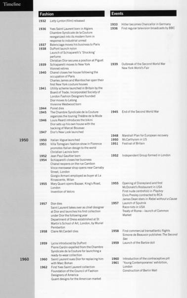 Fashion Timeline - (1932 - 1961)