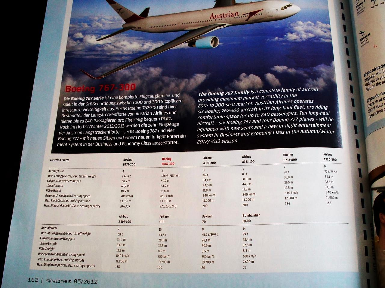 Letecká flotila Austrian Airlines
