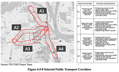 Phnom Penh transport corridors