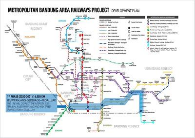 Metropolitan Bandung Area Railways Project