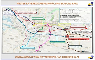 Urban Mobility Strategy Metropolitan Bandung Raya