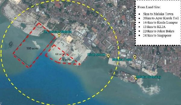 Site of Melaka Straits City