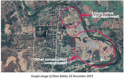 Map of Shwe Kokko development