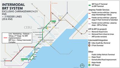 Cebu Intermodal BRT System