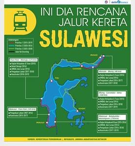 Sulawesi Rail Map Plan