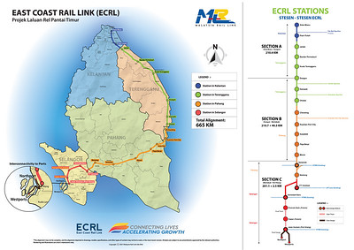 East Coast Rail Link