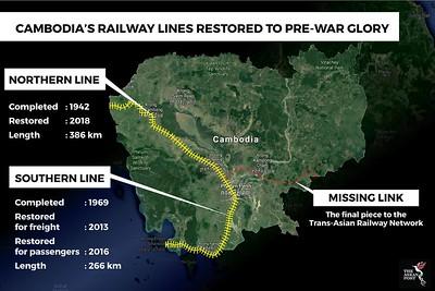 Camdodia's railway lines