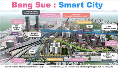 Bang Sue : Smart City