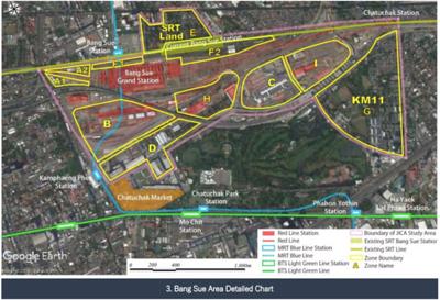 Bang Sue Area Detailed Chart
