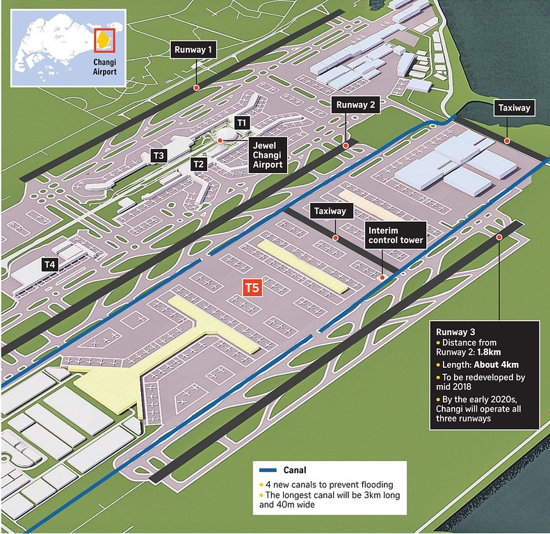 Changi Airport expansion