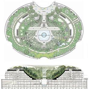 Jewel Changi Plan