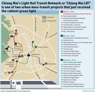 Chiang Mai LRT