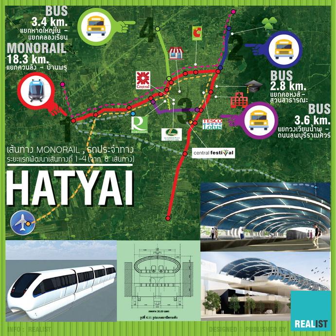 Hat Yai Monorail infographic
