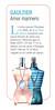 JEAN PAUL GAULTIER Classique & Le Male Collector Edition 2014 Spain (advertorial News Fragancias) 'Amor marinero'